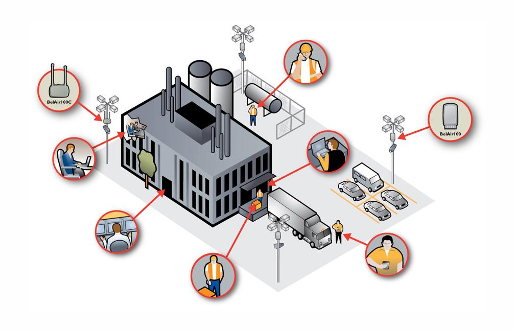 BelAir Networks: Network Diagram